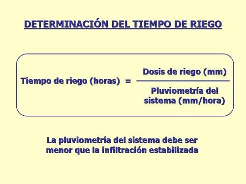 determinacion_tiempo.jpg